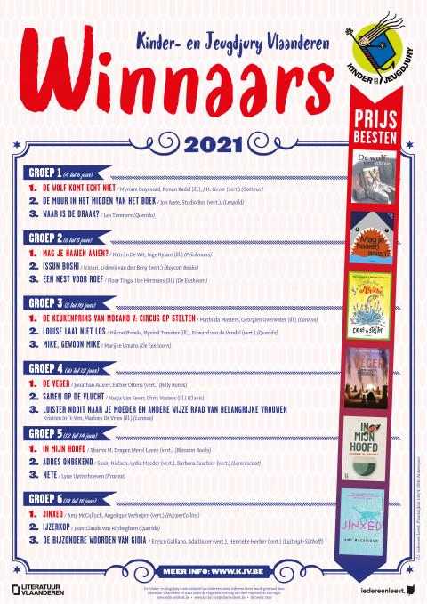 KJV winnaars 2020_2021